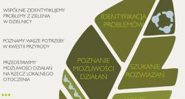 Projektujemy zieleń na Białołęce - przyjdźcie dzisiaj na spotkanie!